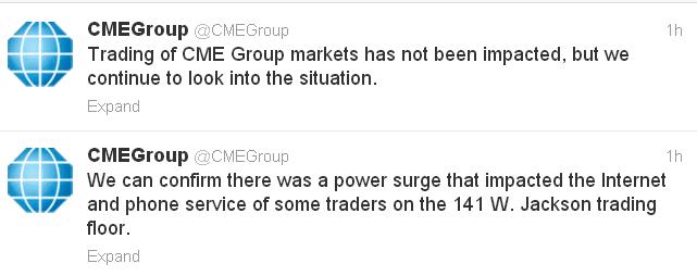 CME Tweets