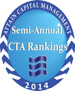 Semi-Annual-CTA-Rankingv2