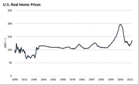 Reformed Broker Home prices