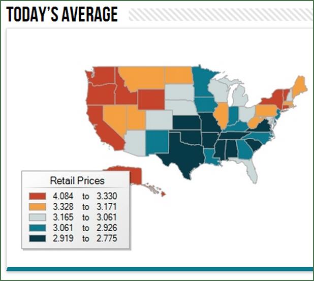 Today's Average