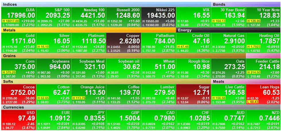 Neon Green numbers