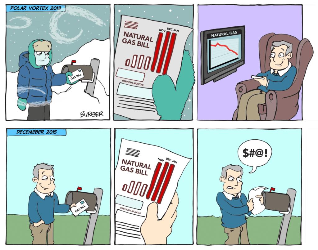 Natural Gas Comic