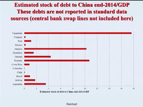 china-2014-gdp-debt
