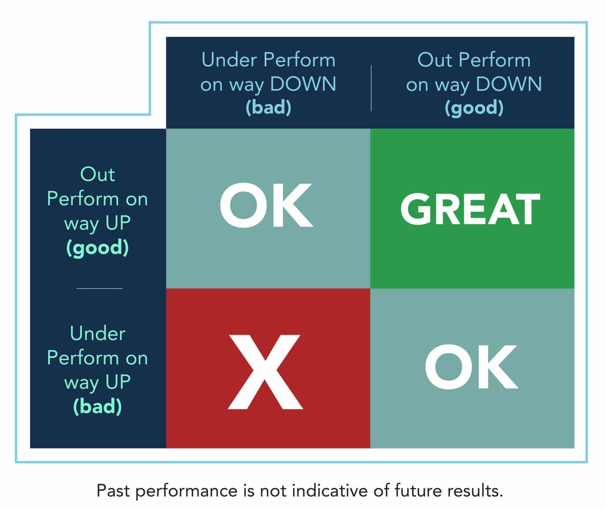 performance_up_downa