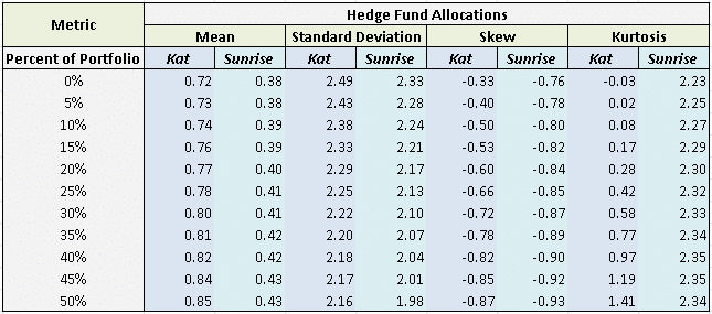 blending-managed-futures-and-hedge-funds_3