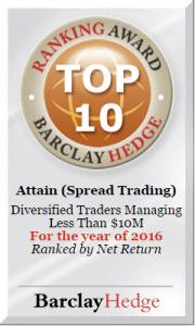 emil-van-essen-attain-relative-value-fund-top-10