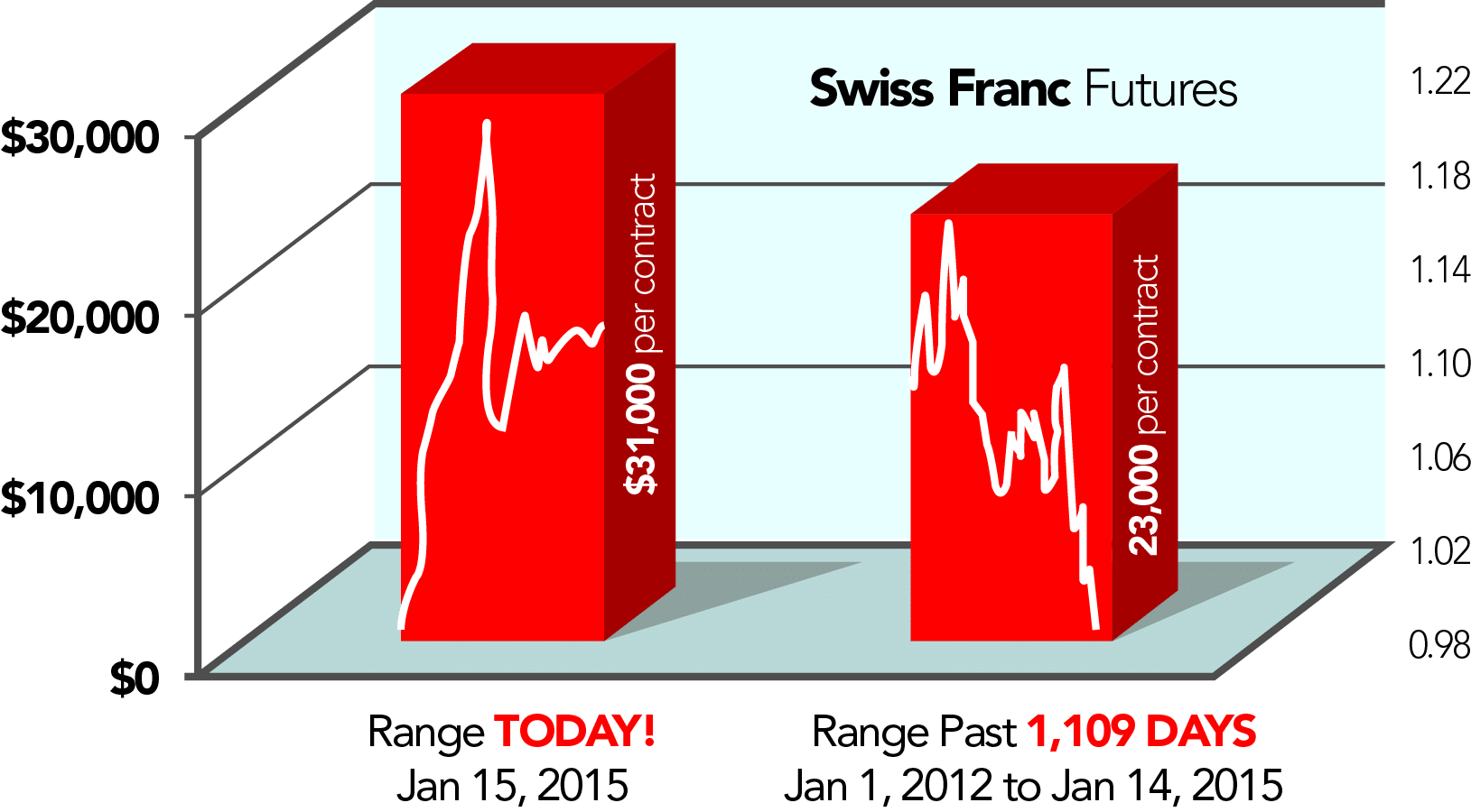 swiss_flag_futures