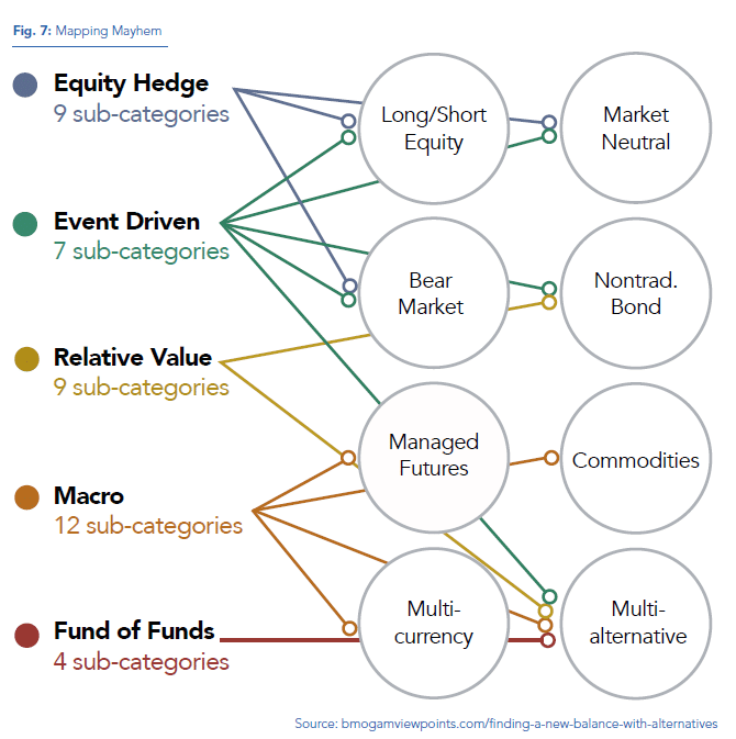 Managed Futures Mutual Fund Category