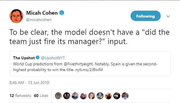 Micah Cohn Tweet Spain