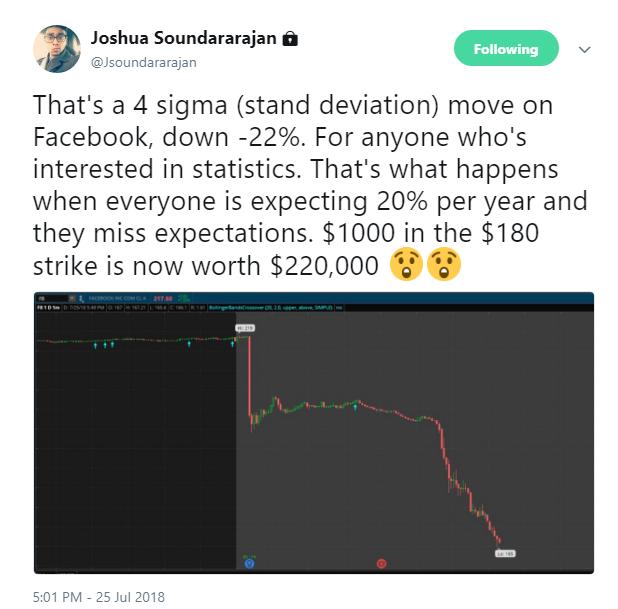 Facebook Sigma Event Tweet