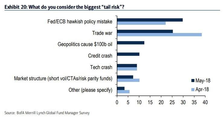 Tale Risk