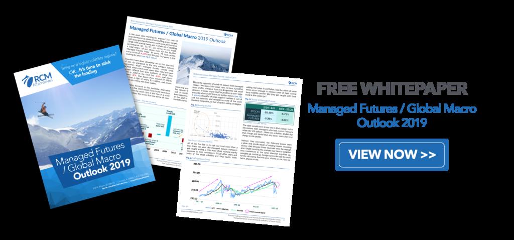 Managed Futures/Global Macro 2019 Outlook - RCM Alternatives